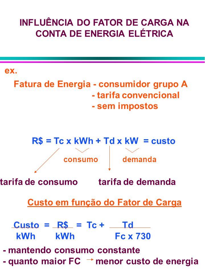 INFLUÊNCIA DO FATOR DE CARGA NA CONTA DE ENERGIA ELÉTRICA