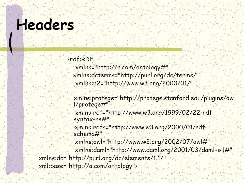 Headers <rdf:RDF xmlns= http://a.com/ontology#