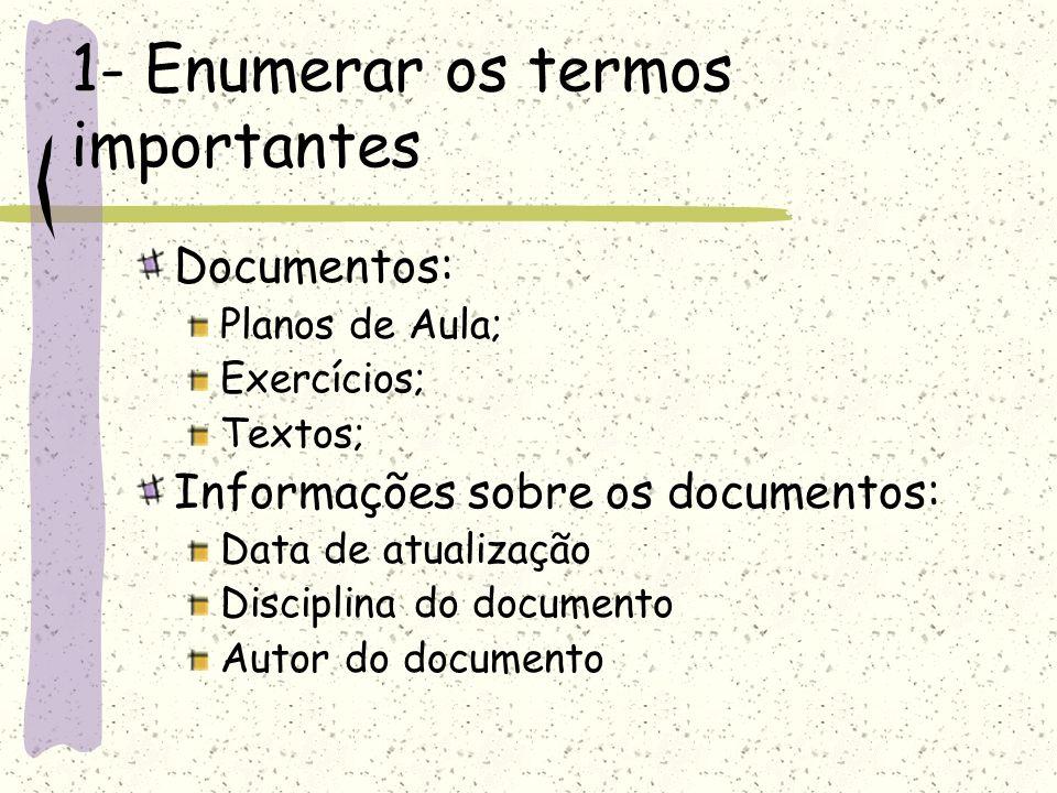 1- Enumerar os termos importantes