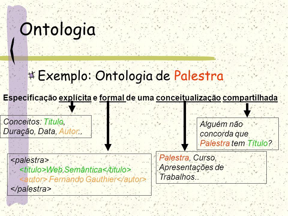 Ontologia Exemplo: Ontologia de Palestra