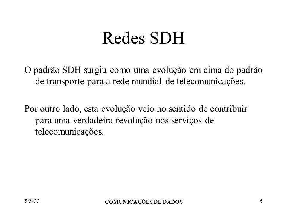 Redes SDH O padrão SDH surgiu como uma evolução em cima do padrão de transporte para a rede mundial de telecomunicações.