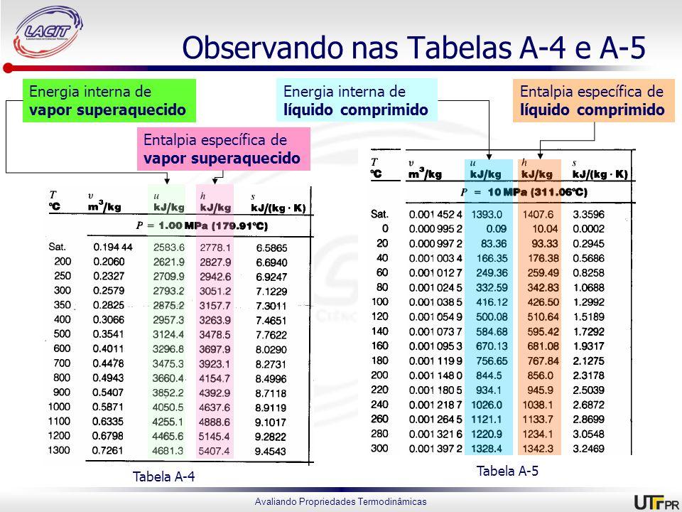 Observando nas Tabelas A-4 e A-5