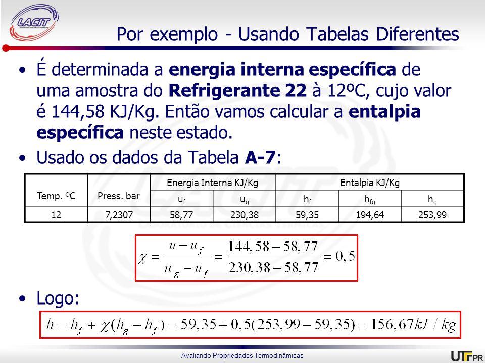 Por exemplo - Usando Tabelas Diferentes