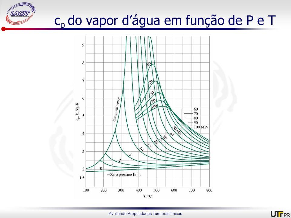 cp do vapor d'água em função de P e T