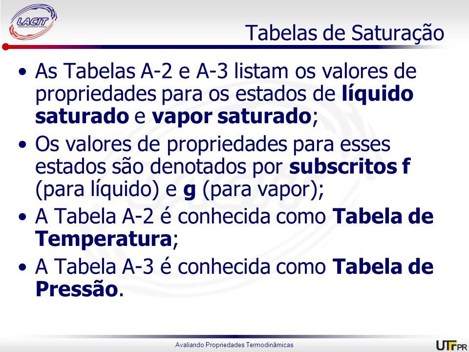 Tabelas de Saturação As Tabelas A-2 e A-3 listam os valores de propriedades para os estados de líquido saturado e vapor saturado;