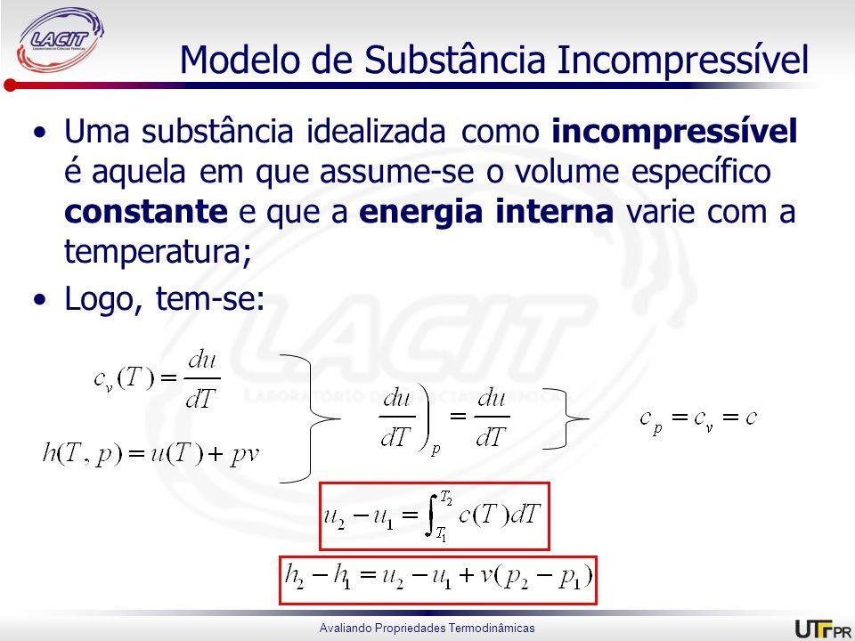 Modelo de Substância Incompressível