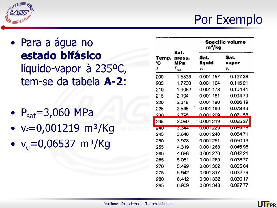 Por ExemploPara a água no estado bifásico líquido-vapor à 235ºC, tem-se da tabela A-2: Psat=3,060 MPa.