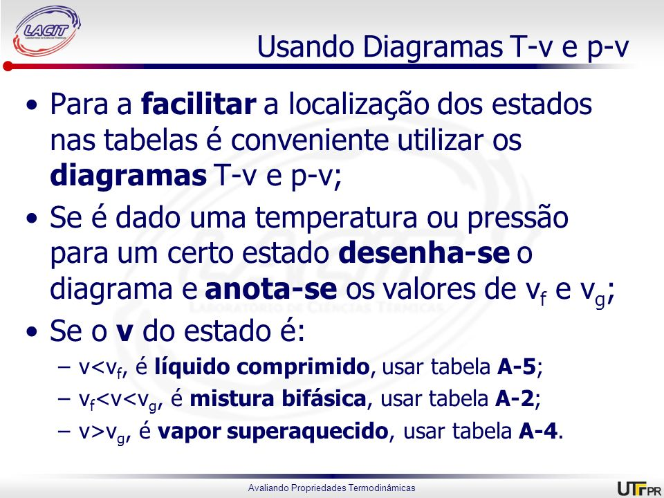 Usando Diagramas T-v e p-v