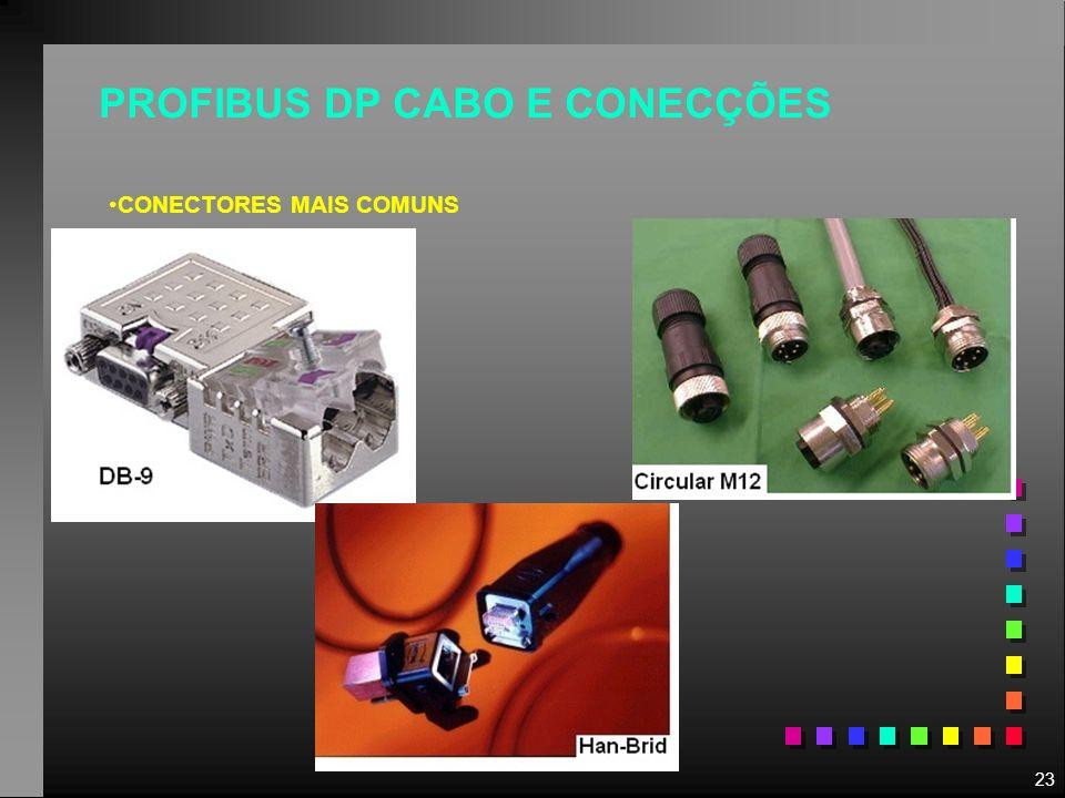 PROFIBUS DP CABO E CONECÇÕES