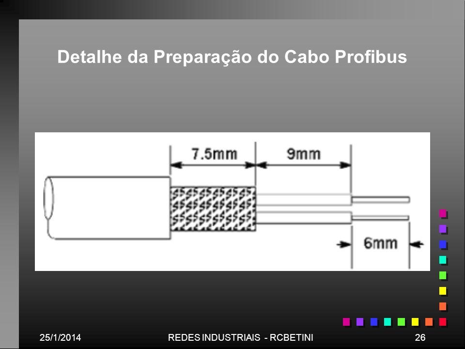 Detalhe da Preparação do Cabo Profibus