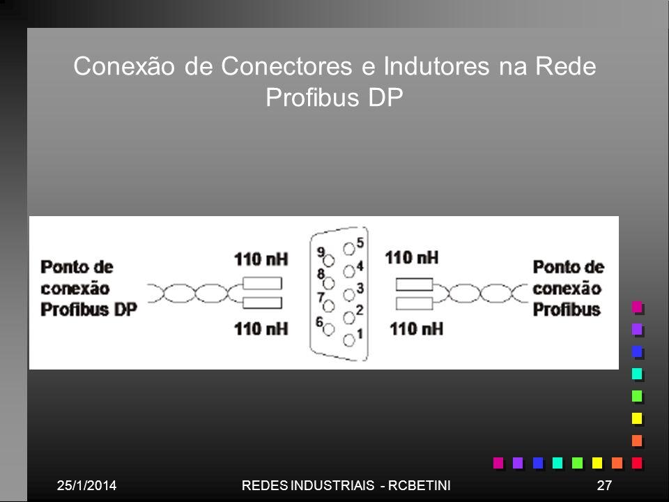 Conexão de Conectores e Indutores na Rede Profibus DP