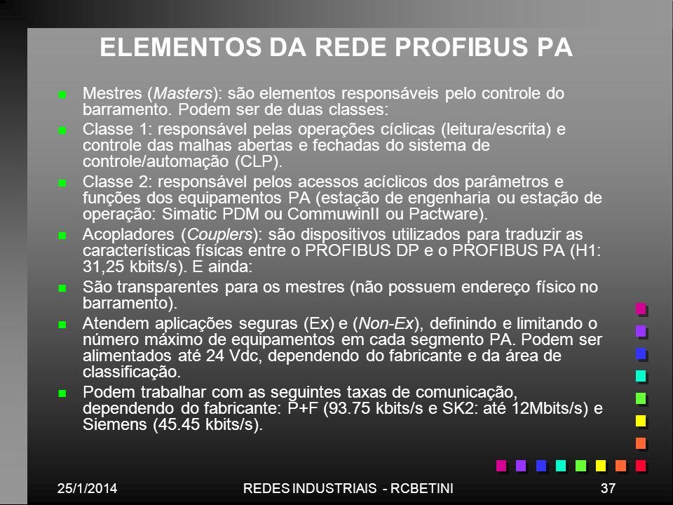 ELEMENTOS DA REDE PROFIBUS PA