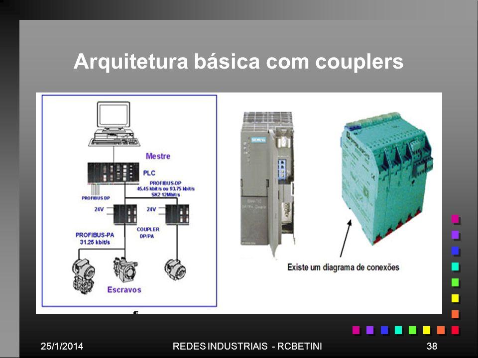 Arquitetura básica com couplers