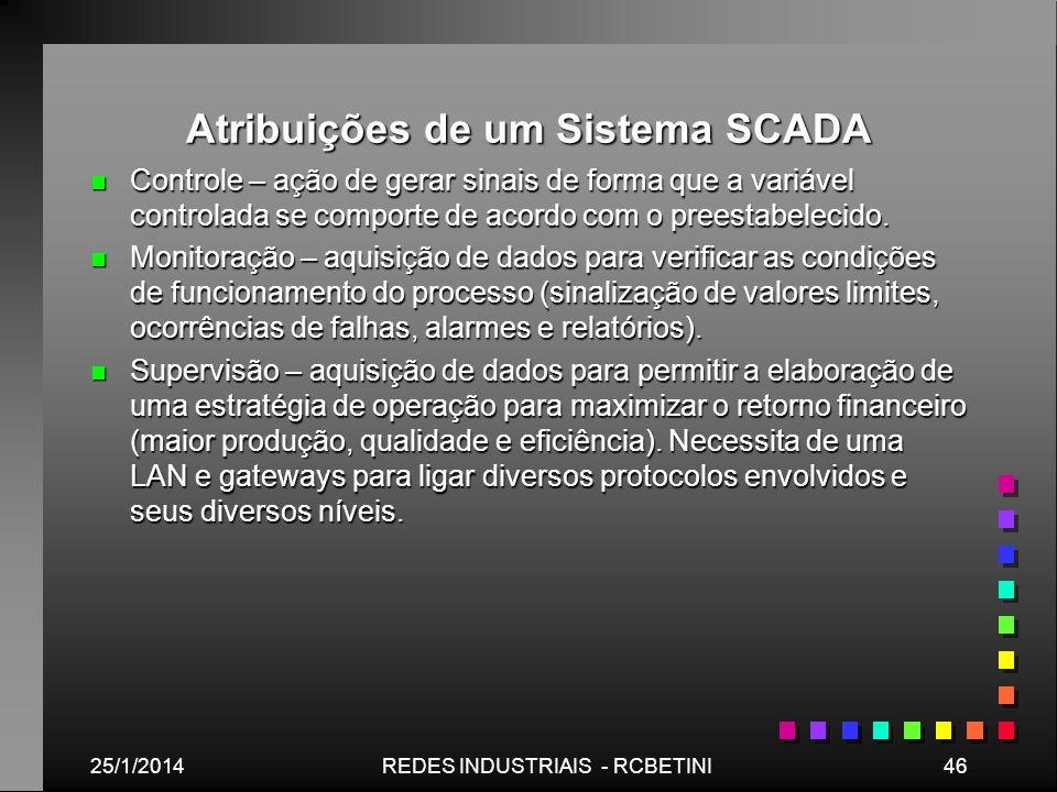 Atribuições de um Sistema SCADA