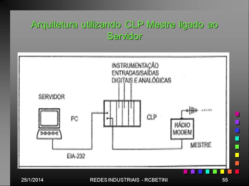 Arquitetura utilizando CLP Mestre ligado ao Servidor