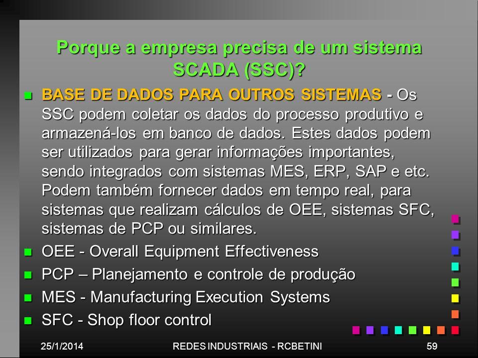 Porque a empresa precisa de um sistema SCADA (SSC)