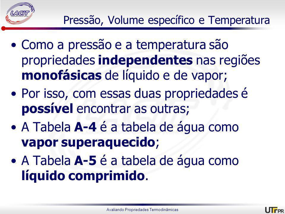 Pressão, Volume específico e Temperatura