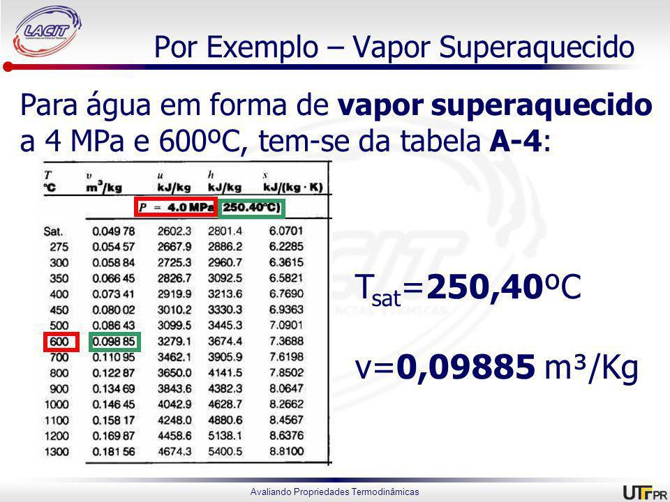 Por Exemplo – Vapor Superaquecido