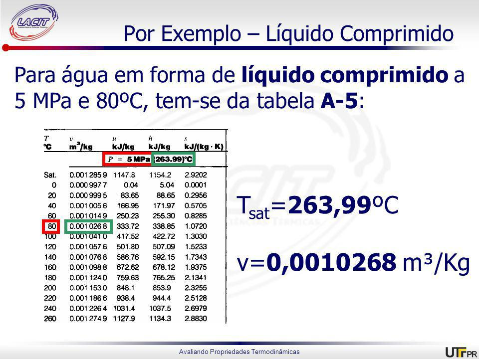 Por Exemplo – Líquido Comprimido