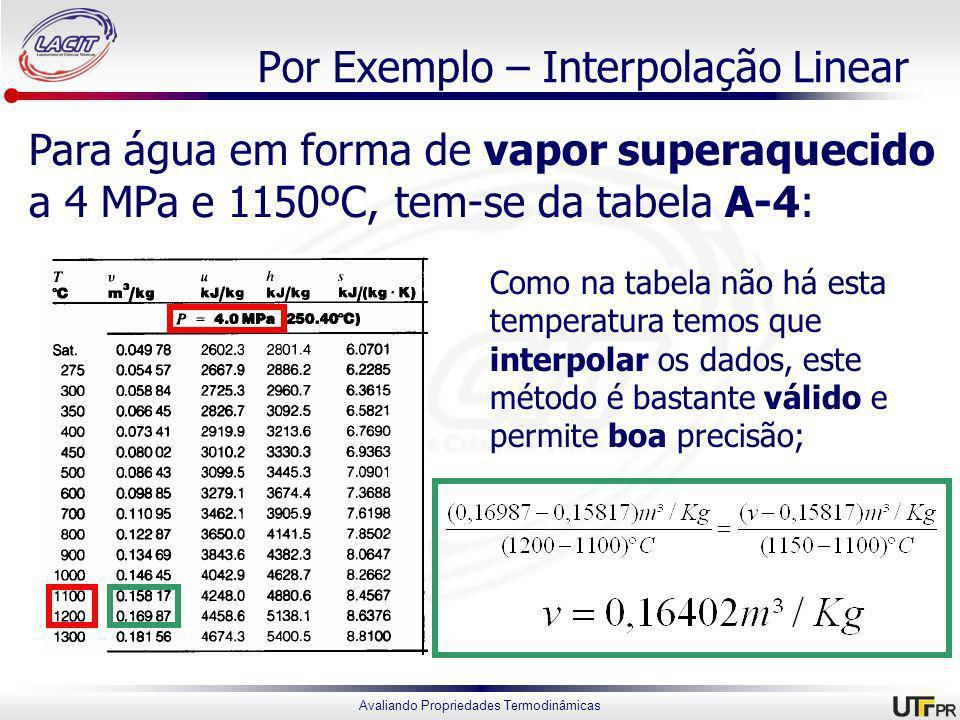Por Exemplo – Interpolação Linear