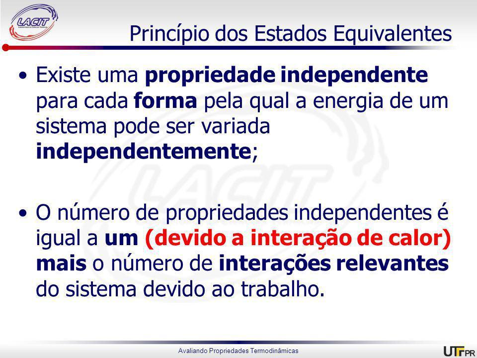 Princípio dos Estados Equivalentes