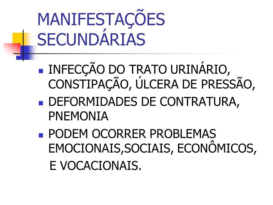 MANIFESTAÇÕES SECUNDÁRIAS