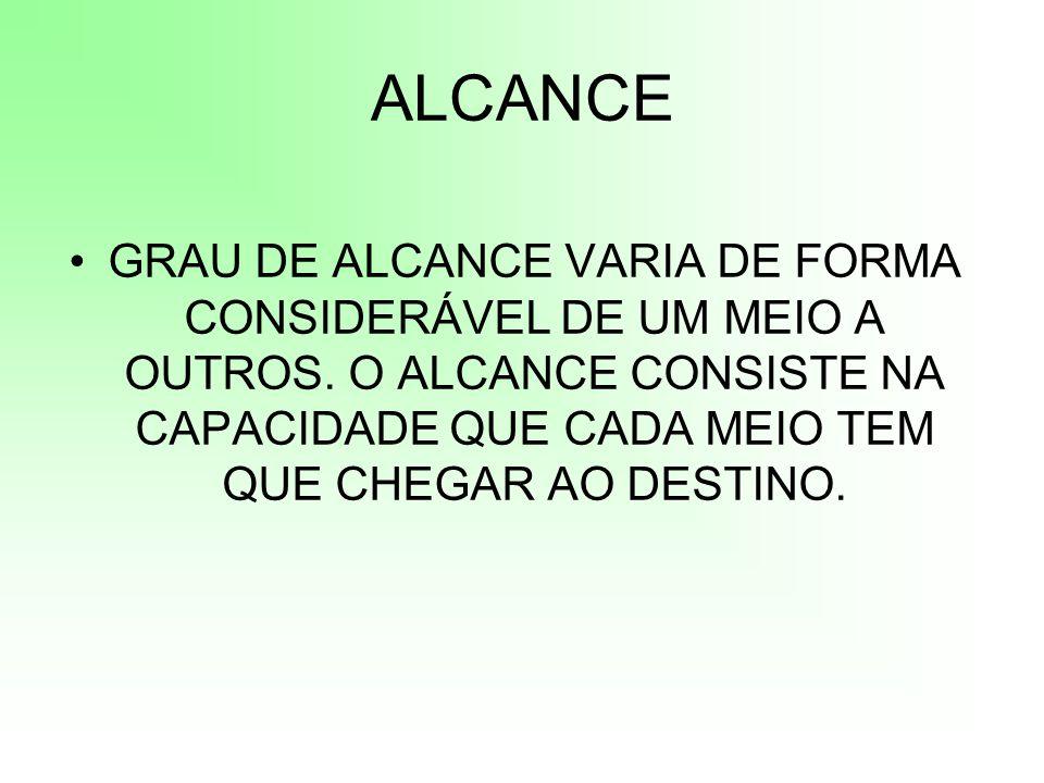 ALCANCE GRAU DE ALCANCE VARIA DE FORMA CONSIDERÁVEL DE UM MEIO A OUTROS.