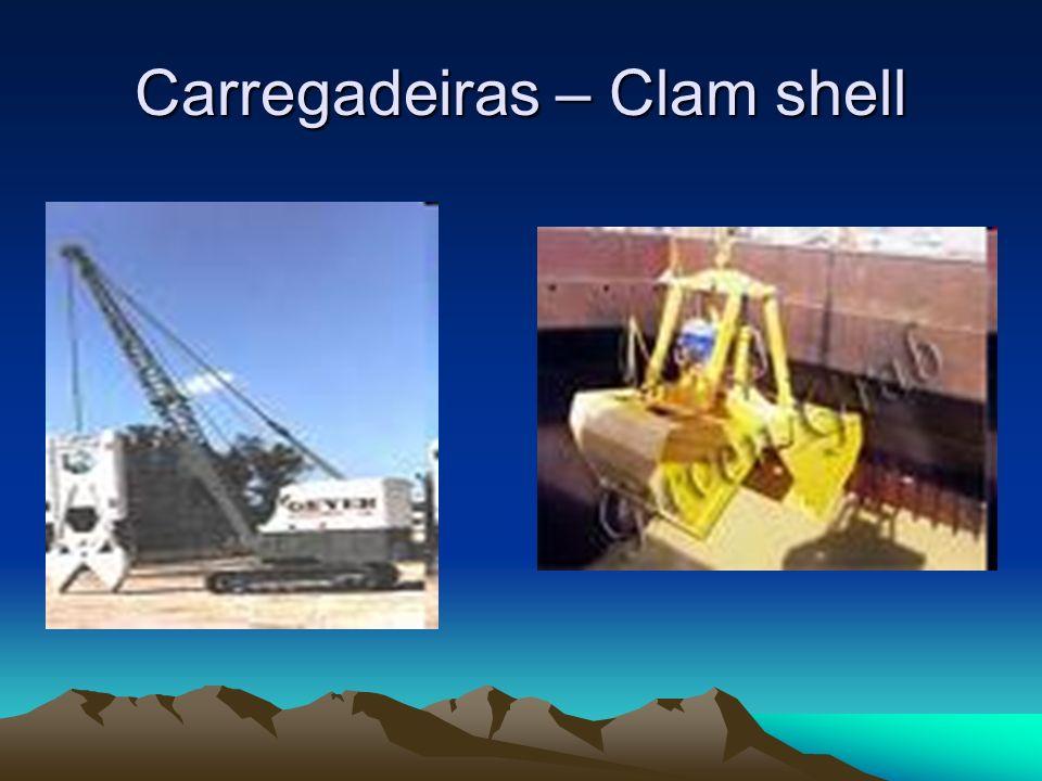 Carregadeiras – Clam shell
