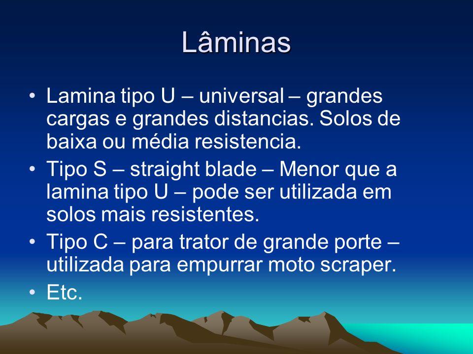 Lâminas Lamina tipo U – universal – grandes cargas e grandes distancias. Solos de baixa ou média resistencia.