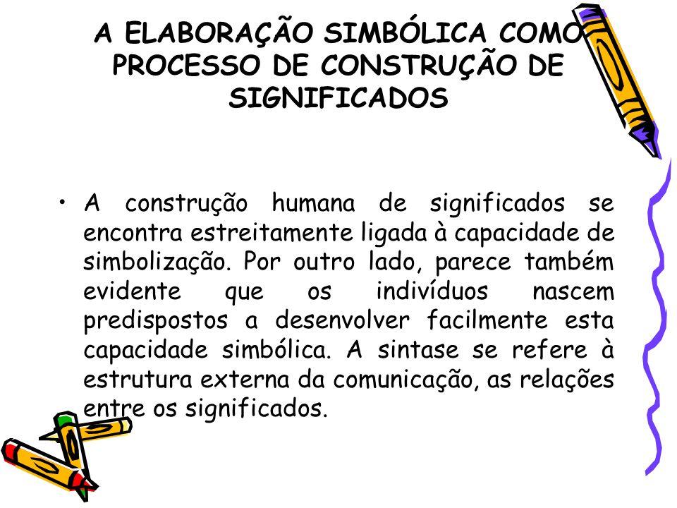 A ELABORAÇÃO SIMBÓLICA COMO PROCESSO DE CONSTRUÇÃO DE SIGNIFICADOS