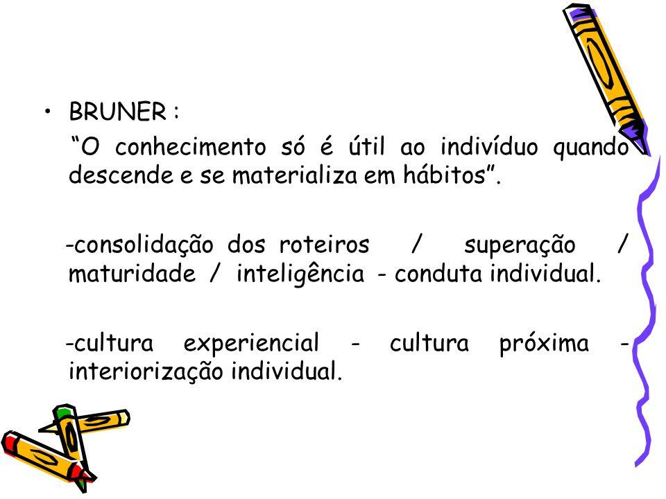 BRUNER : O conhecimento só é útil ao indivíduo quando descende e se materializa em hábitos .