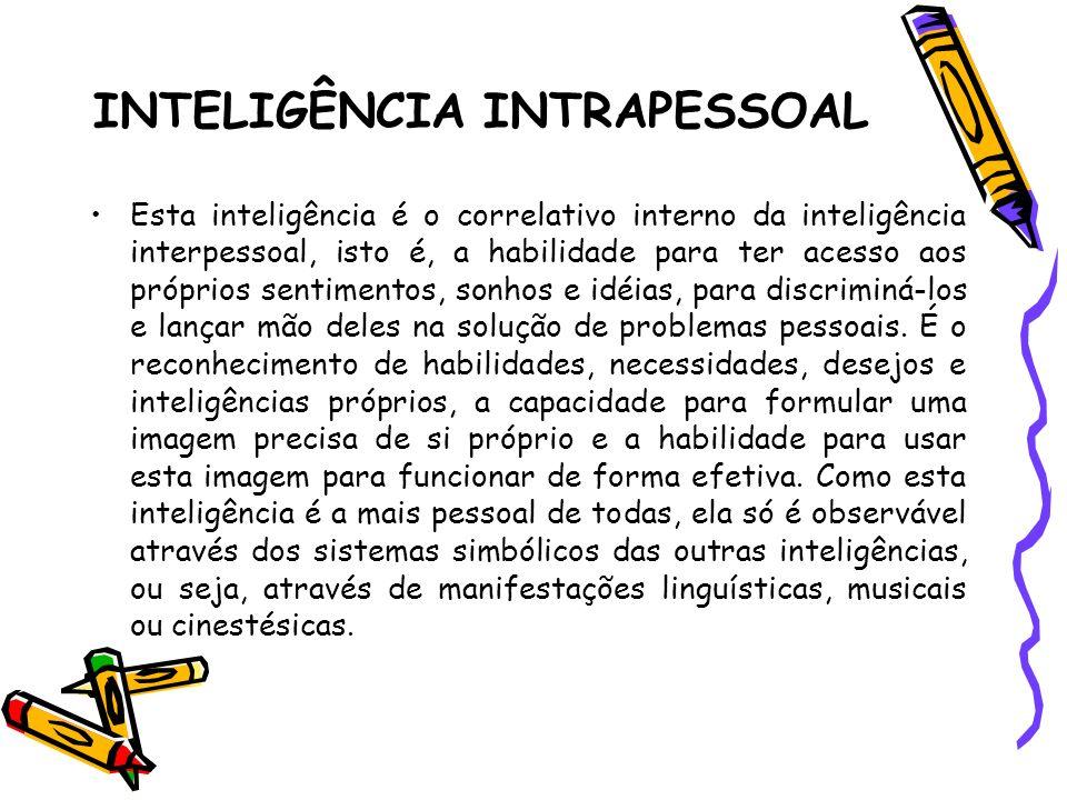 INTELIGÊNCIA INTRAPESSOAL