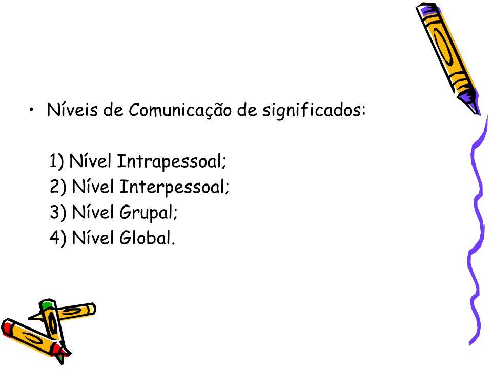 Níveis de Comunicação de significados: