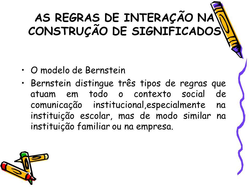AS REGRAS DE INTERAÇÃO NA CONSTRUÇÃO DE SIGNIFICADOS