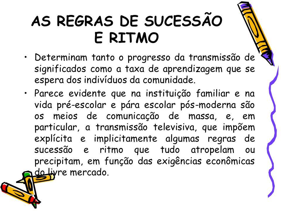 AS REGRAS DE SUCESSÃO E RITMO