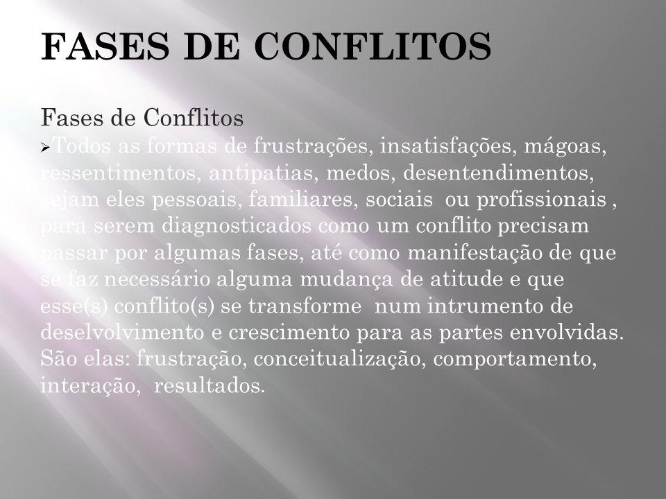FASES DE CONFLITOS Fases de Conflitos
