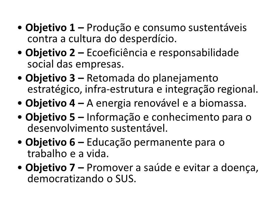 • Objetivo 1 – Produção e consumo sustentáveis contra a cultura do desperdício.