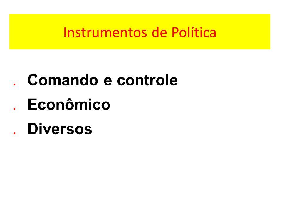 Instrumentos de Política