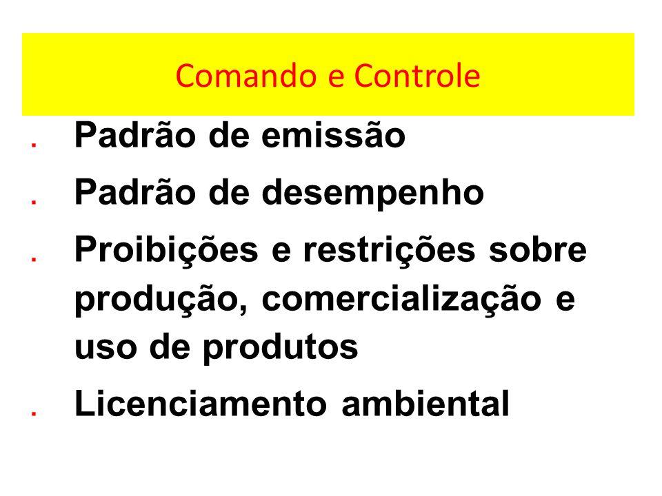 Comando e Controle Padrão de emissão. Padrão de desempenho. Proibições e restrições sobre produção, comercialização e uso de produtos.
