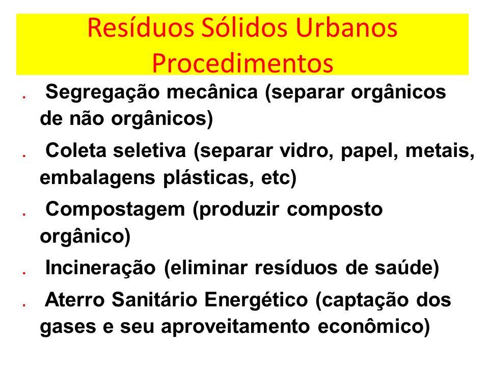 Resíduos Sólidos Urbanos Procedimentos