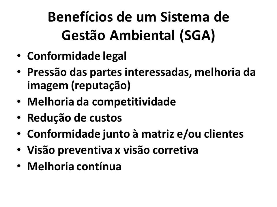 Benefícios de um Sistema de Gestão Ambiental (SGA)