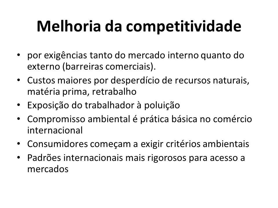 Melhoria da competitividade