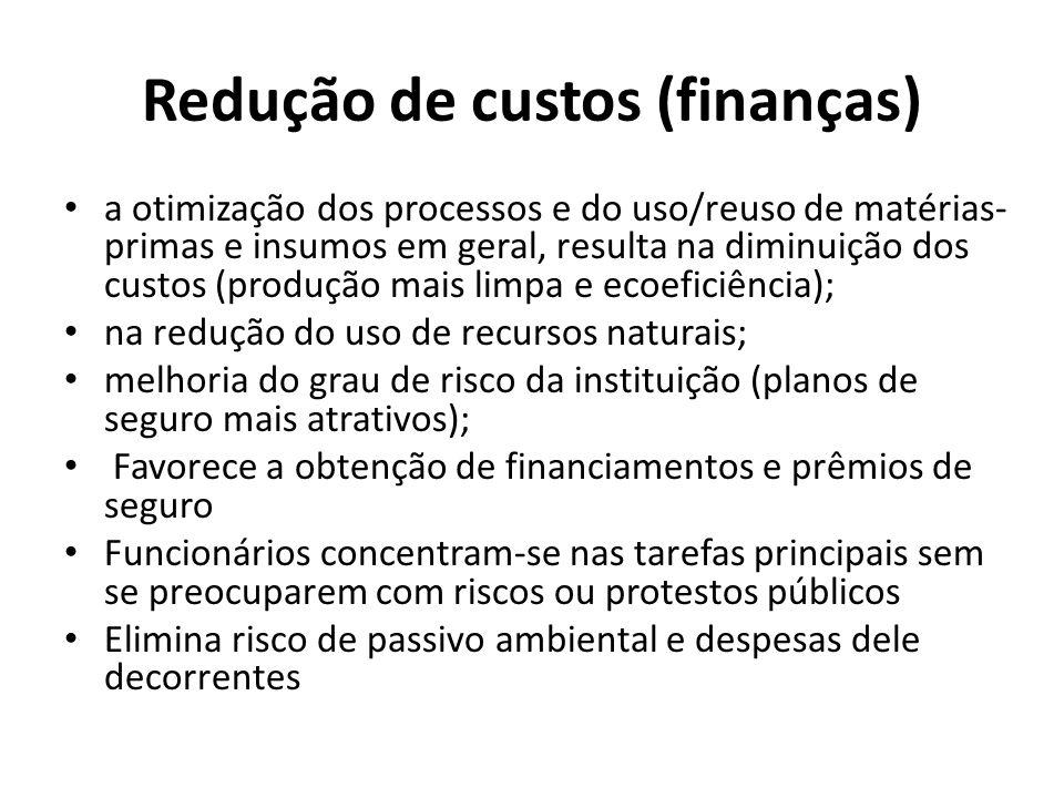 Redução de custos (finanças)