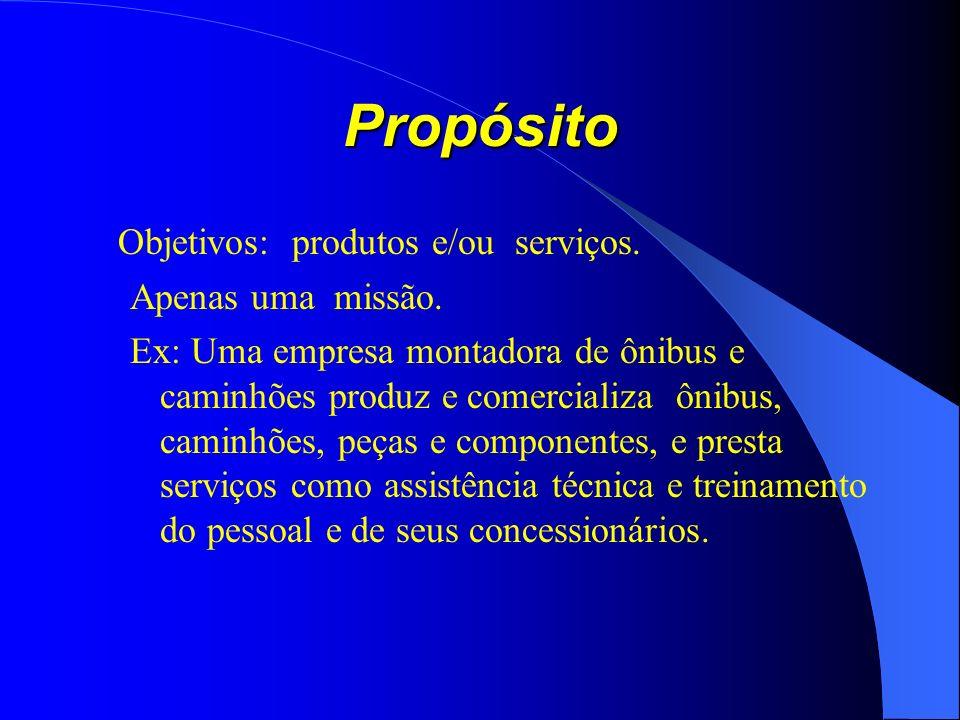 Propósito Objetivos: produtos e/ou serviços. Apenas uma missão.