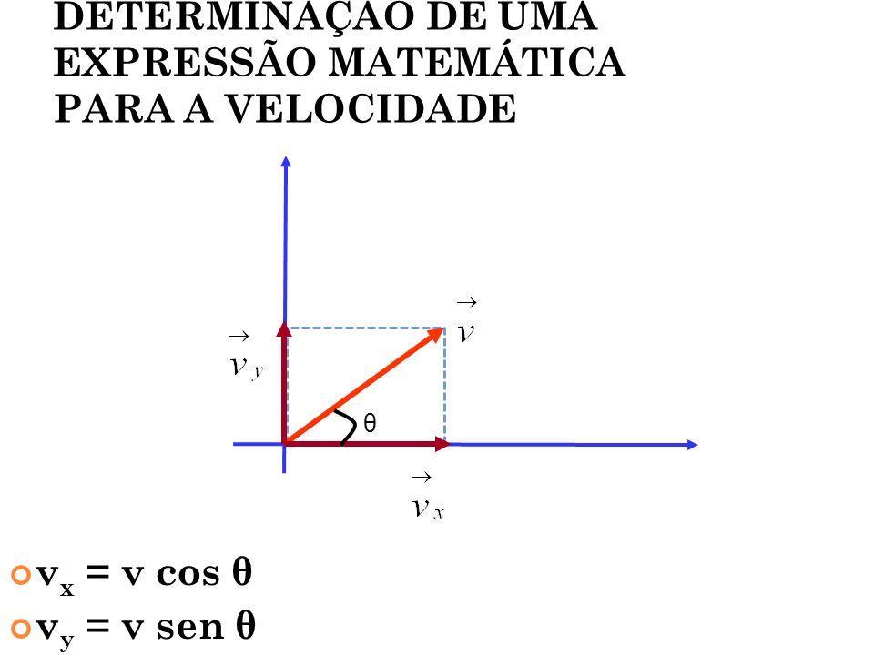 DETERMINAÇÃO DE UMA EXPRESSÃO MATEMÁTICA PARA A VELOCIDADE