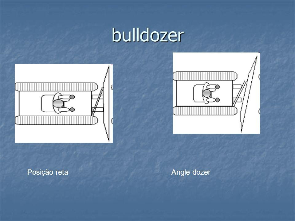 bulldozer Posição reta Angle dozer