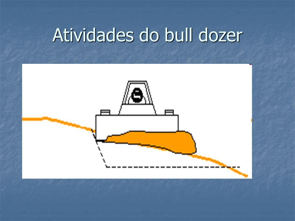Atividades do bull dozer