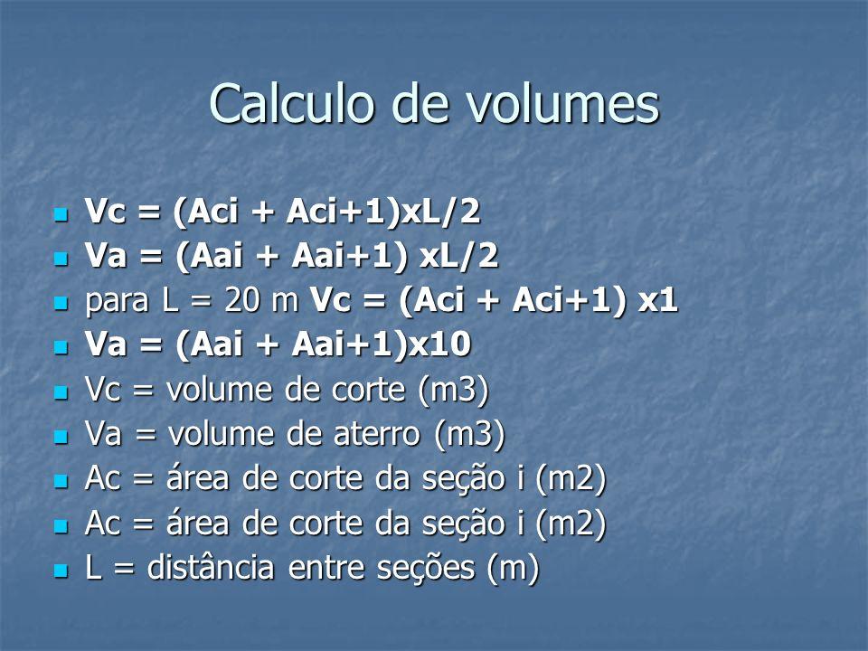 Calculo de volumes Vc = (Aci + Aci+1)xL/2 Va = (Aai + Aai+1) xL/2