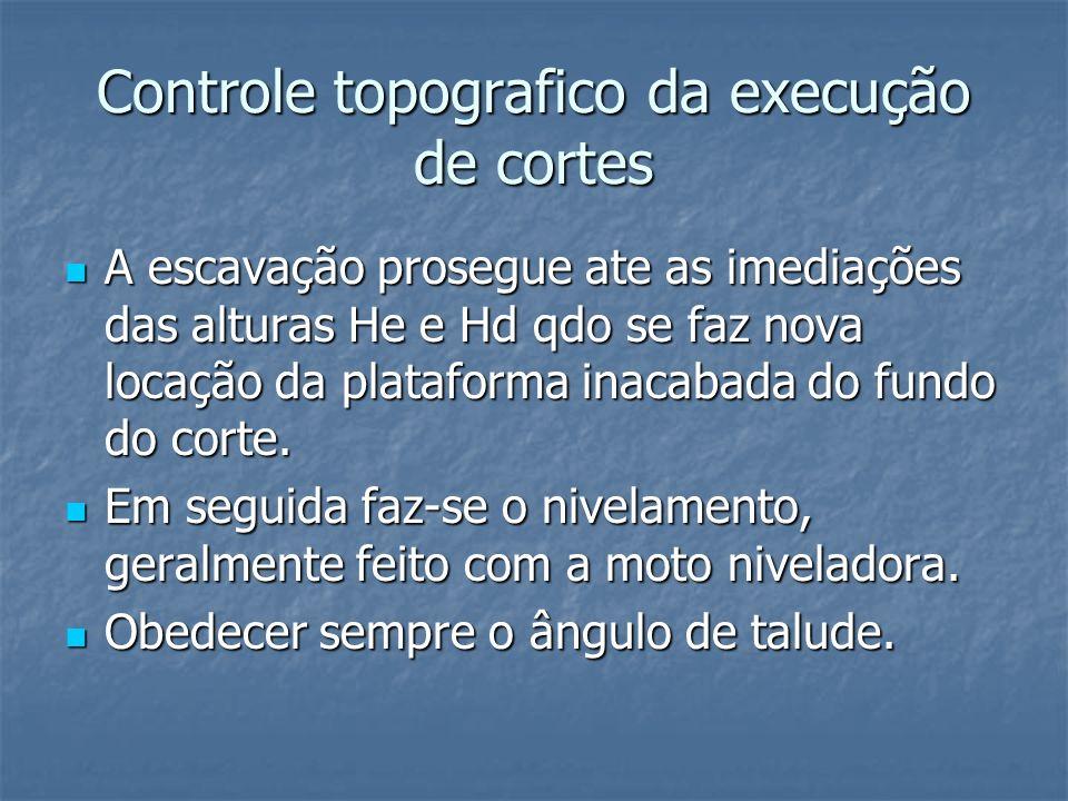 Controle topografico da execução de cortes