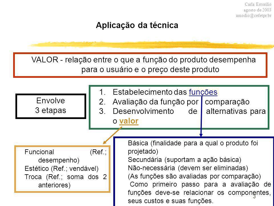 Carla Estorilio agosto de 2003. amodio@cefetpr.br. Aplicação da técnica.